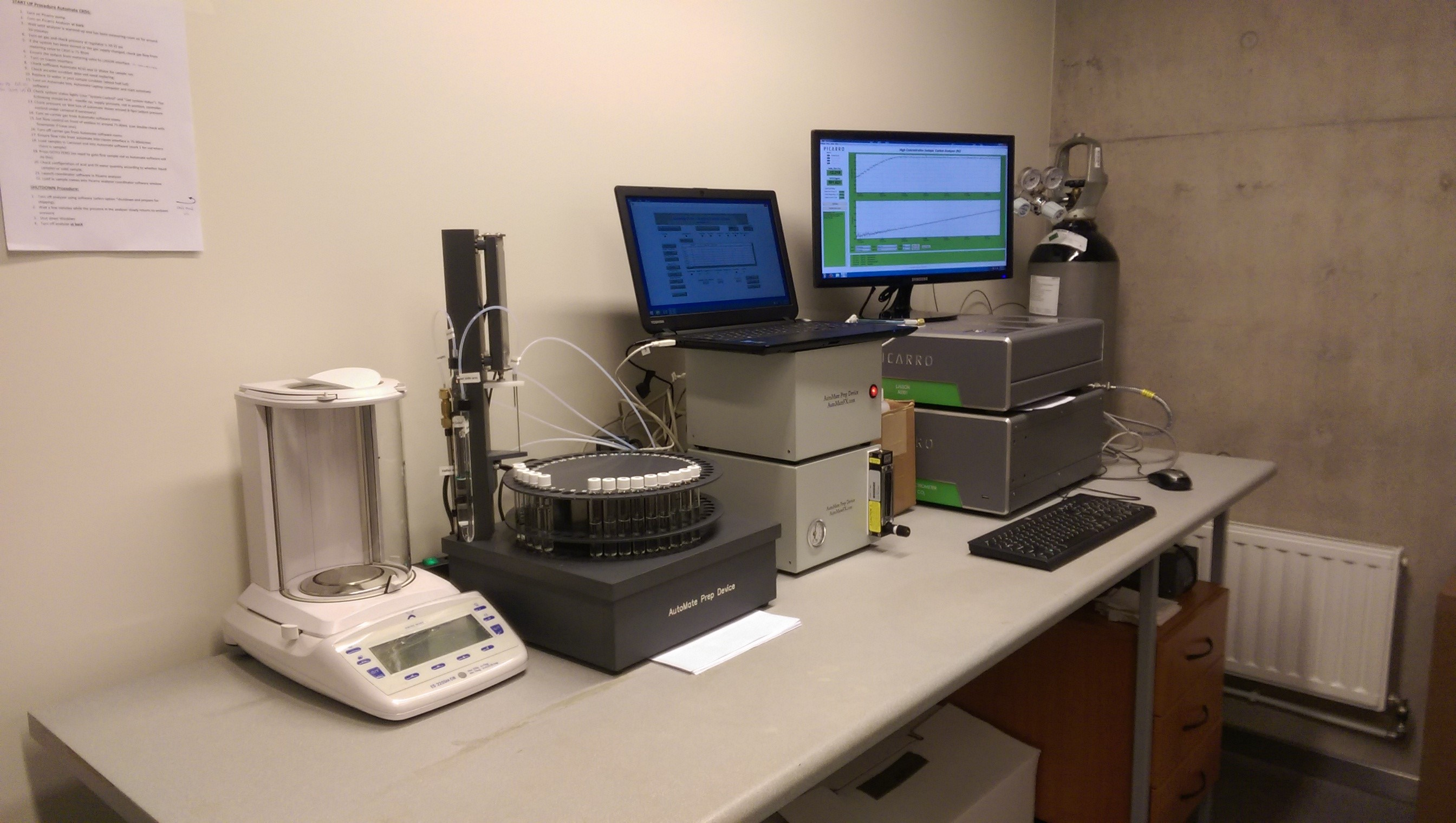 Isotopic Carbon Analyzer G2101-I, Picarro Inc.