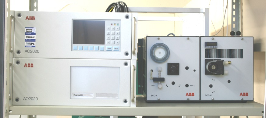 Gas analyzer  AO2020