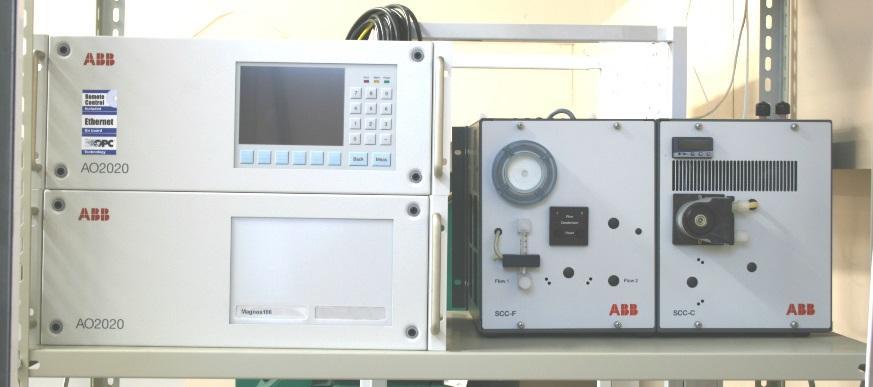Gas analyzer  AO2020